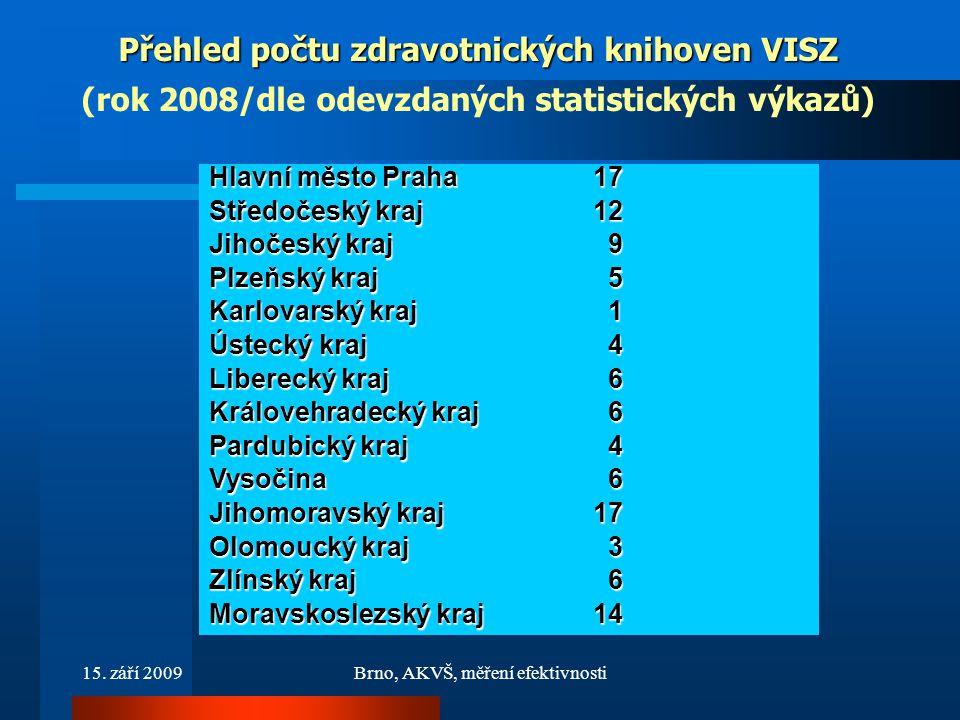 15. září 2009Brno, AKVŠ, měření efektivnosti Hlavní město Praha17 Středočeský kraj12 Jihočeský kraj 9 Plzeňský kraj 5 Karlovarský kraj 1 Ústecký kraj