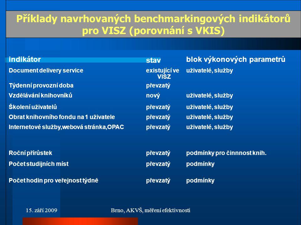 15. září 2009Brno, AKVŠ, měření efektivnosti Příklady navrhovaných benchmarkingových indikátorů pro VISZ (porovnání s VKIS) indikátor stav blok výkono