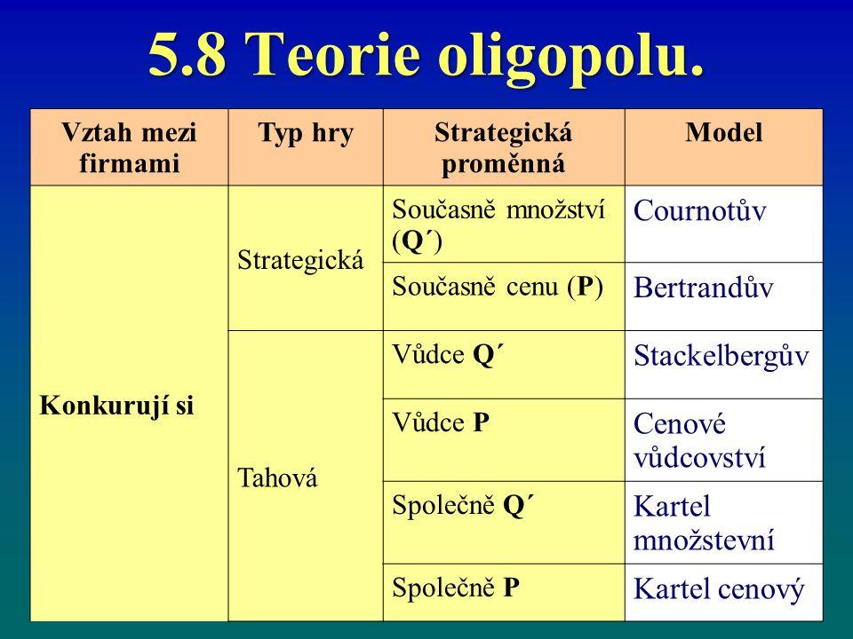 5.8 Teorie oligopolu. Vztah mezi firmami Typ hryStrategická proměnná Model Konkurují si Strategická Současně množství (Q´) Cournotův Současně cenu (P)