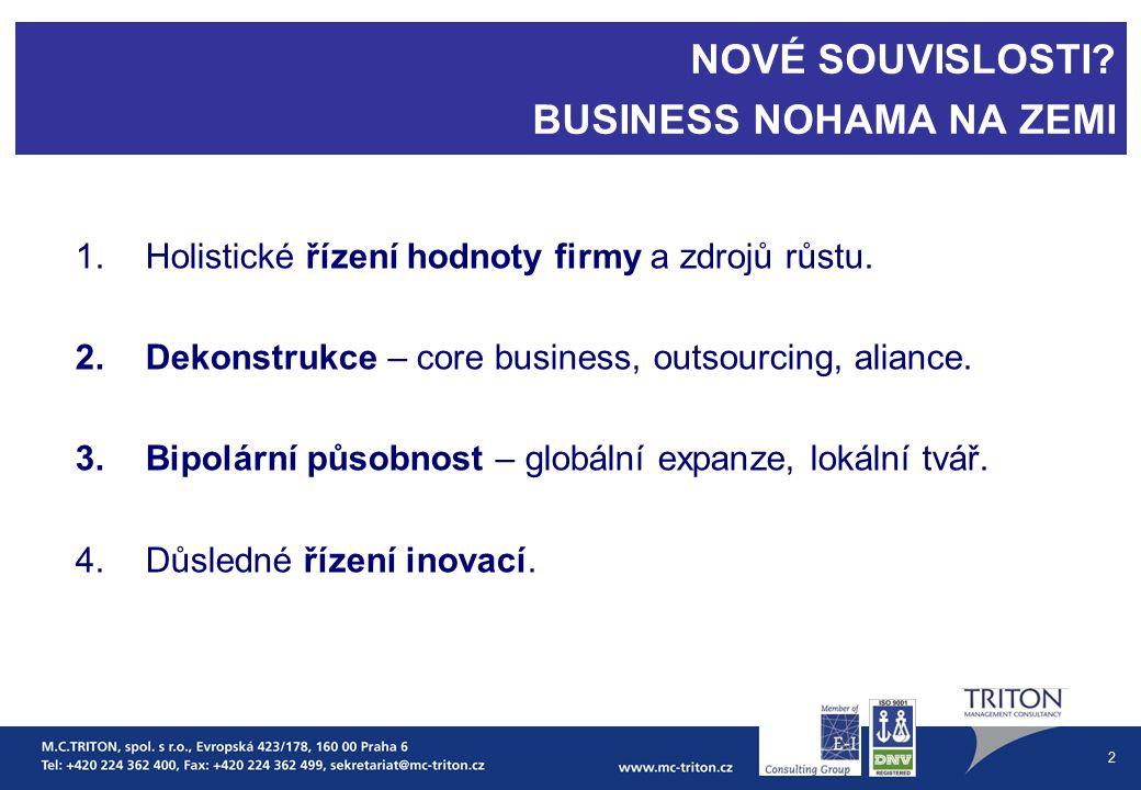 2 NOVÉ SOUVISLOSTI. BUSINESS NOHAMA NA ZEMI 1.Holistické řízení hodnoty firmy a zdrojů růstu.