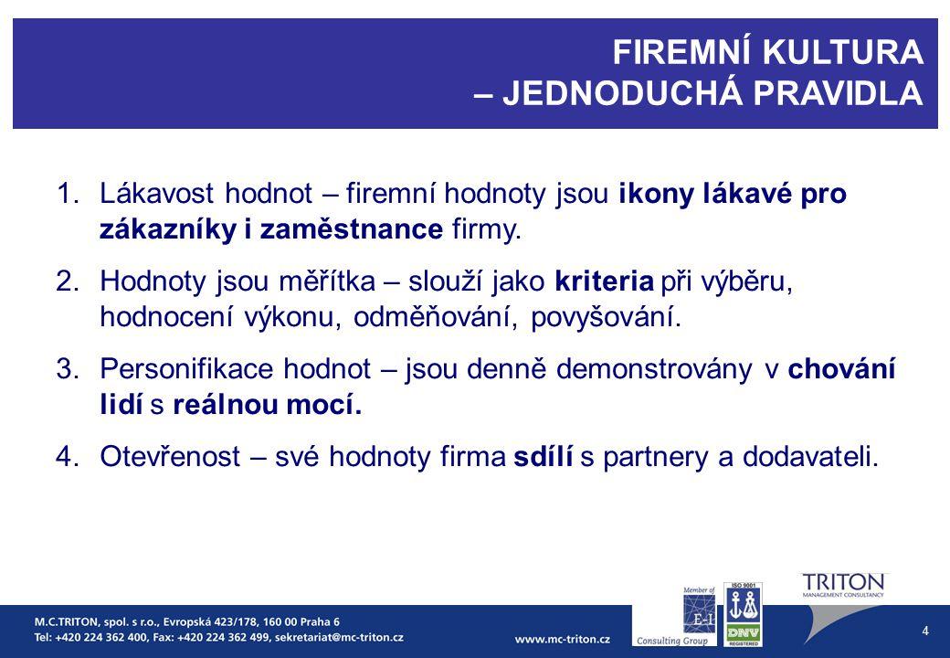 5 děkuji za pozornost Ing.Luděk Pfeifer, CSc. partner M.C.TRITON, spol.