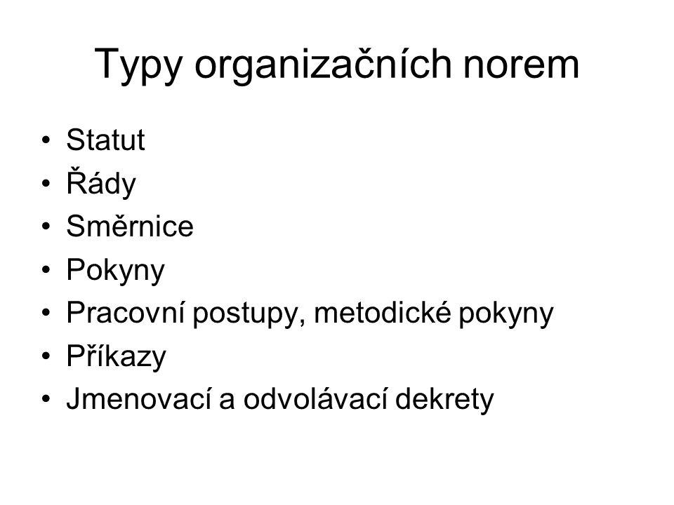 Evidence organizačních norem Centrální evidence organizačních norem Strukturalizace organizačních norem Znalost přístupových cest Zabezpečení organizačních norem