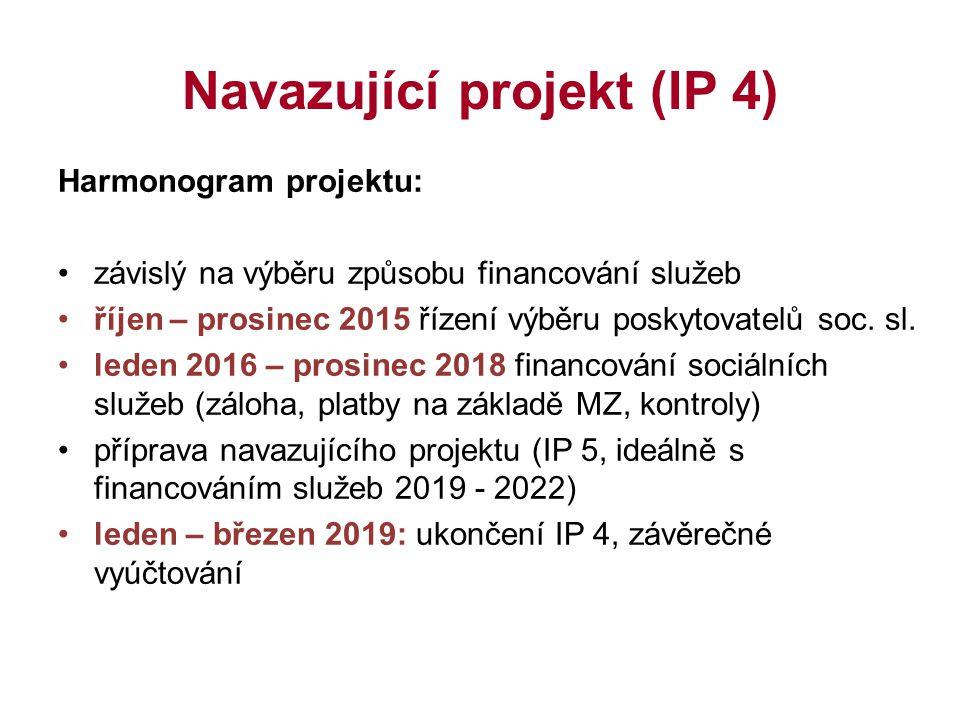 Navazující projekt (IP 4) Harmonogram projektu: závislý na výběru způsobu financování služeb říjen – prosinec 2015 řízení výběru poskytovatelů soc. sl