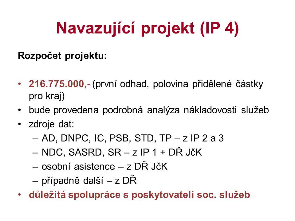 Navazující projekt (IP 4) Rozpočet projektu: 216.775.000,- (první odhad, polovina přidělené částky pro kraj) bude provedena podrobná analýza nákladovo