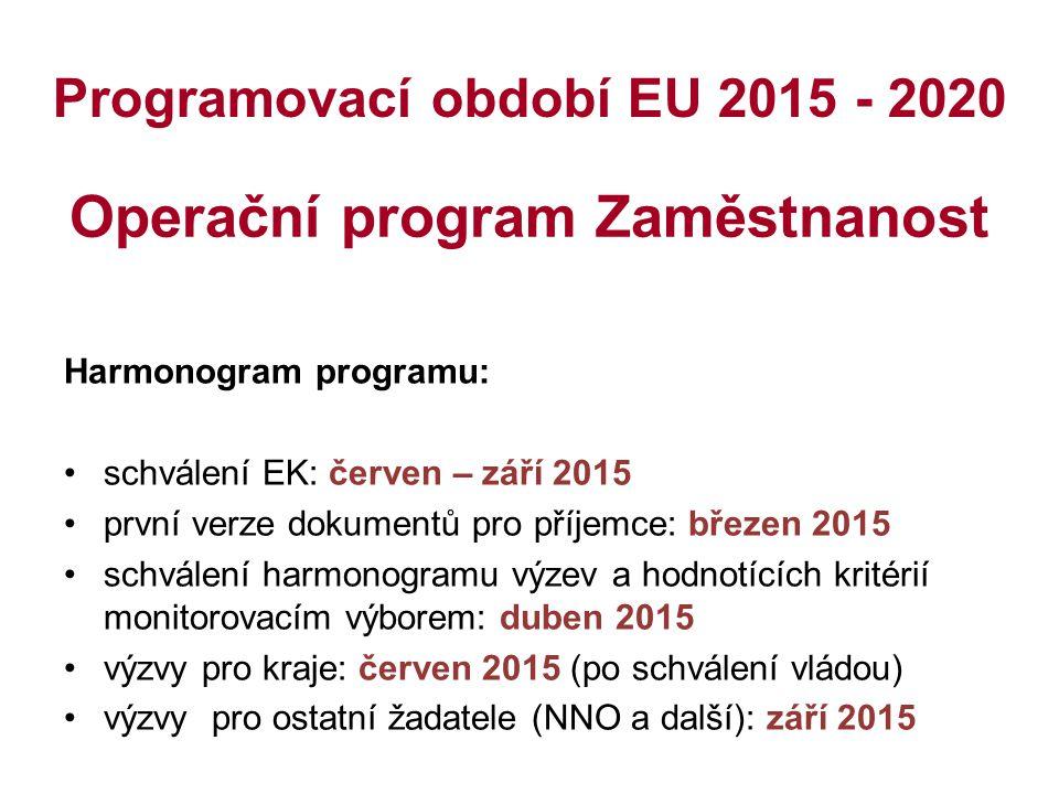 Operační program Zaměstnanost Harmonogram programu: schválení EK: červen – září 2015 první verze dokumentů pro příjemce: březen 2015 schválení harmono