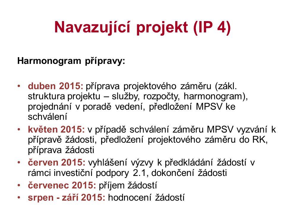 Navazující projekt (IP 4) Harmonogram přípravy: duben 2015: příprava projektového záměru (zákl. struktura projektu – služby, rozpočty, harmonogram), p