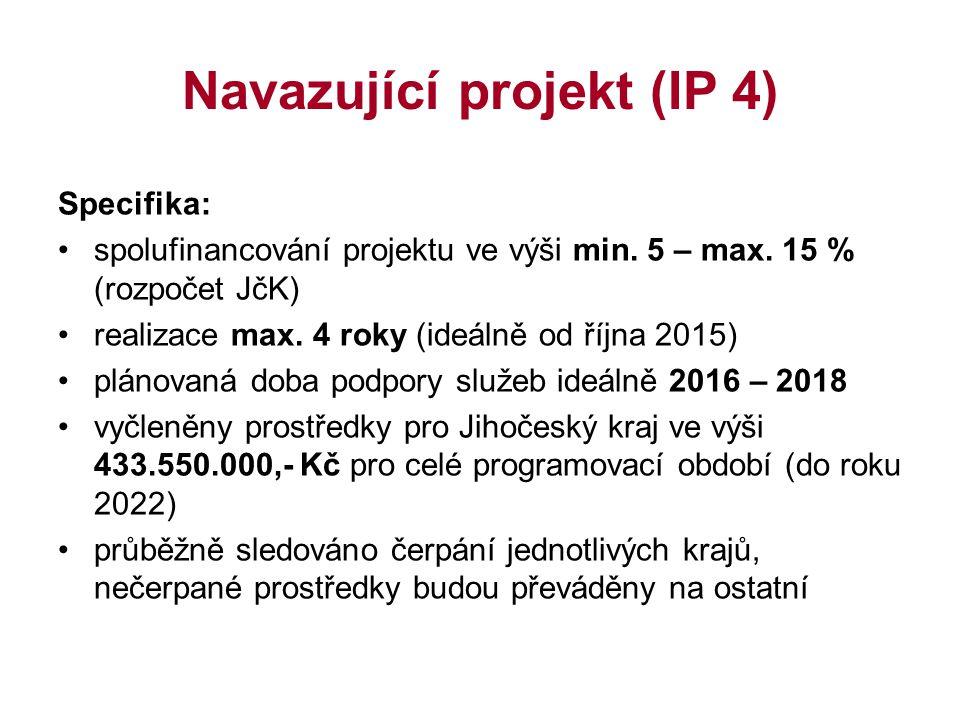 Navazující projekt (IP 4) Specifika: spolufinancování projektu ve výši min. 5 – max. 15 % (rozpočet JčK) realizace max. 4 roky (ideálně od října 2015)