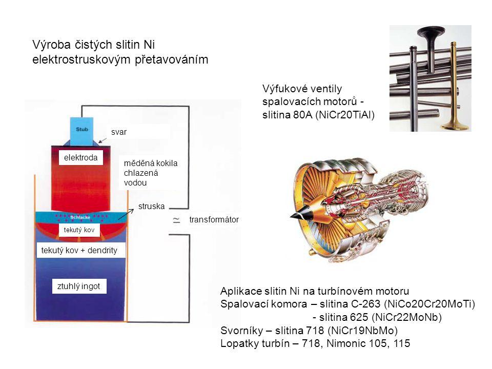 Výroba čistých slitin Ni elektrostruskovým přetavováním elektroda ztuhlý ingot struska tekutý kov tekutý kov + dendrity měděná kokila chlazená vodou t