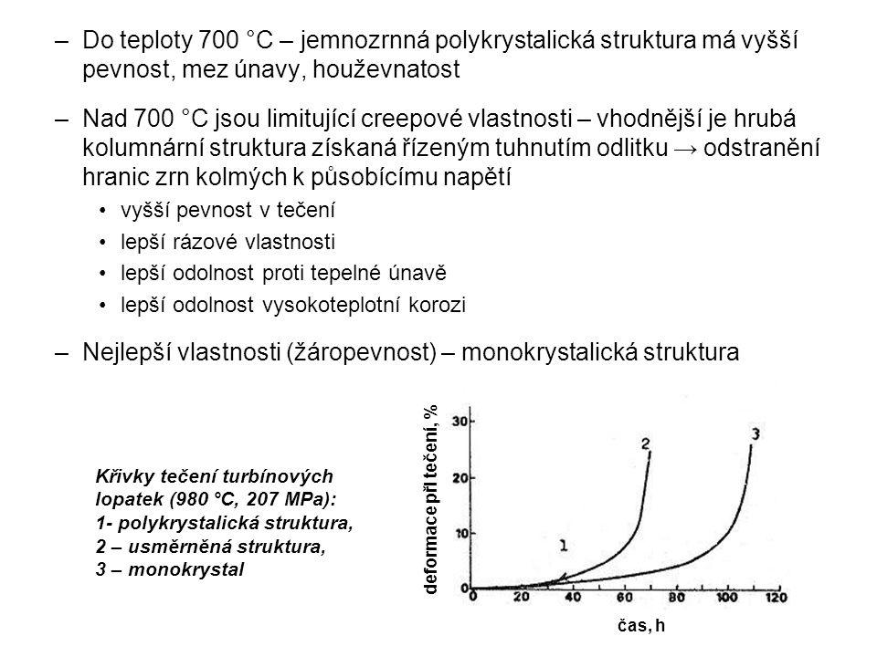–Do teploty 700 °C – jemnozrnná polykrystalická struktura má vyšší pevnost, mez únavy, houževnatost –Nad 700 °C jsou limitující creepové vlastnosti –