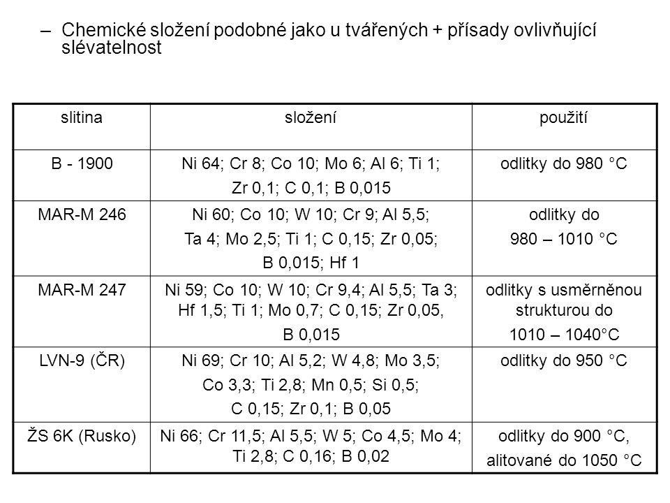 –Chemické složení podobné jako u tvářených + přísady ovlivňující slévatelnost slitinasloženípoužití B - 1900Ni 64; Cr 8; Co 10; Mo 6; Al 6; Ti 1; Zr 0