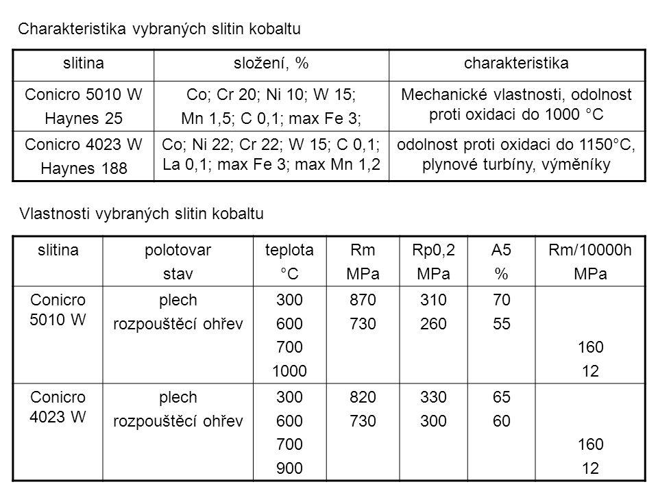 slitinasložení, %charakteristika Conicro 5010 W Haynes 25 Co; Cr 20; Ni 10; W 15; Mn 1,5; C 0,1; max Fe 3; Mechanické vlastnosti, odolnost proti oxida