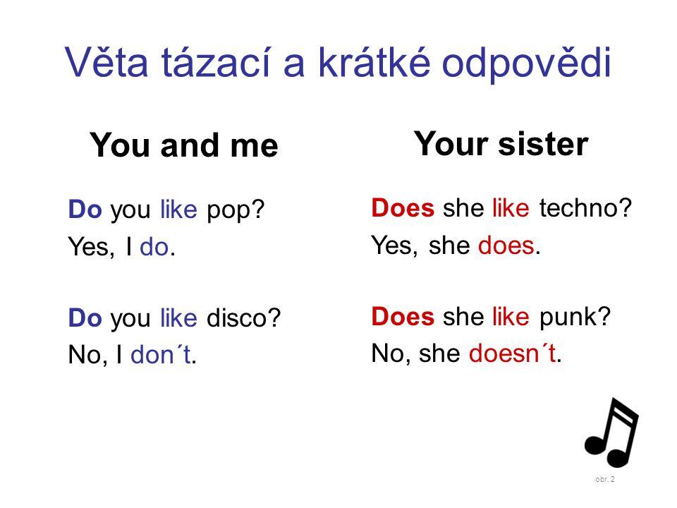 Věta tázací Do I like...?Do we like ….Do you like ….