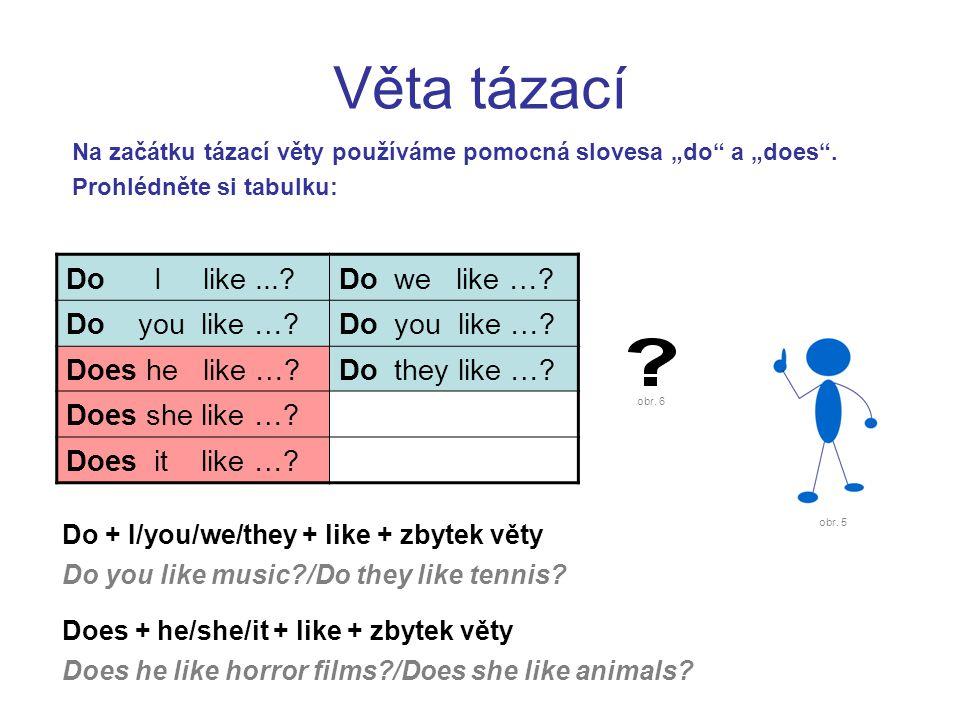 V angličtině je běžné a zdvořilé odpovídat na otázku tzv.
