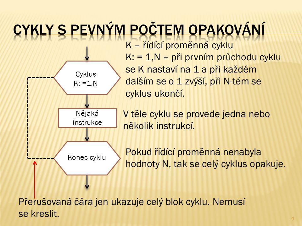 4 Cyklus K: =1,N Nějaká instrukce Konec cyklu K – řídící proměnná cyklu K: = 1,N – při prvním průchodu cyklu se K nastaví na 1 a při každém dalším se o 1 zvýší, při N-tém se cyklus ukončí.