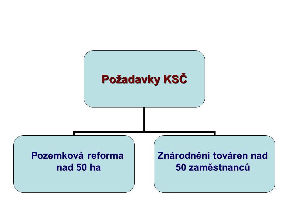 Požadavky KSČ Pozemková reforma nad 50 ha nad 50 ha Znárodnění továren nad 50 zaměstnanců