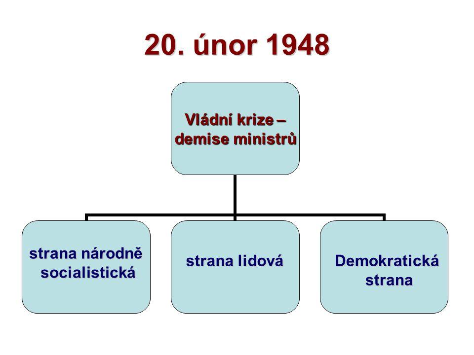 20. únor 1948 Vládní krize – demise ministrů strana národně socialistická strana lidová Demokratická strana strana