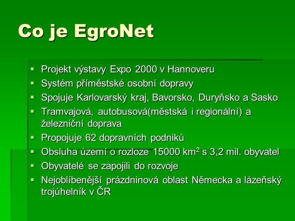 Co je EgroNet  Projekt výstavy Expo 2000 v Hannoveru  Systém příměstské osobní dopravy  Spojuje Karlovarský kraj, Bavorsko, Duryňsko a Sasko  Tramvajová, autobusová(městská i regionální) a železniční doprava  Propojuje 62 dopravních podniků  Obsluha území o rozloze 15000 km 2 s 3,2 mil.