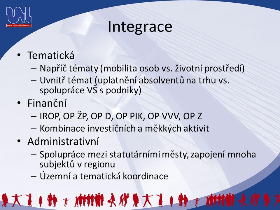 Integrace Tematická – Napříč tématy (mobilita osob vs. životní prostředí) – Uvnitř témat (uplatnění absolventů na trhu vs. spolupráce VŠ s podniky) Fi