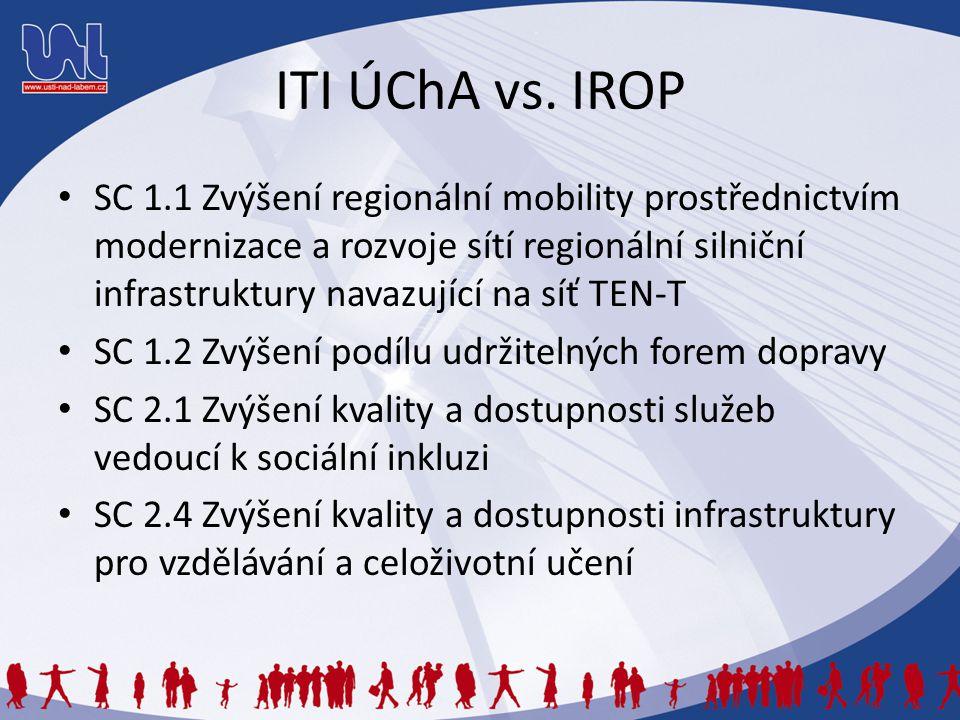 ITI ÚChA vs. IROP SC 1.1 Zvýšení regionální mobility prostřednictvím modernizace a rozvoje sítí regionální silniční infrastruktury navazující na síť T