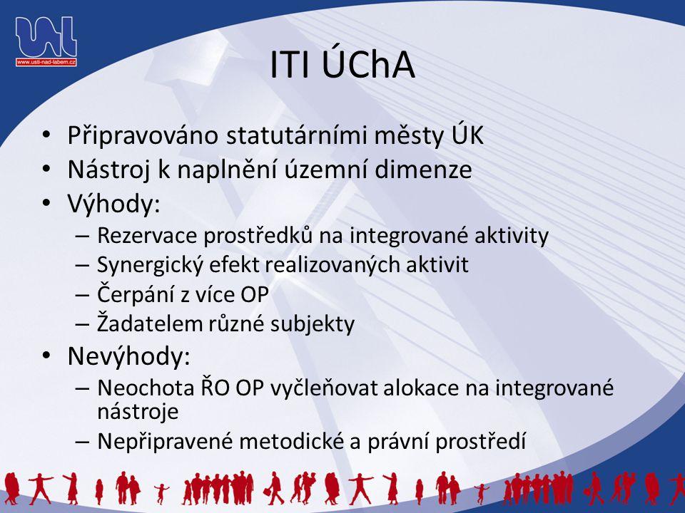 ITI ÚChA Připravováno statutárními městy ÚK Nástroj k naplnění územní dimenze Výhody: – Rezervace prostředků na integrované aktivity – Synergický efek