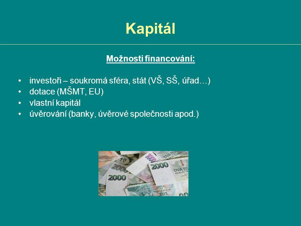 Kapitál Možnosti financování: investoři – soukromá sféra, stát (VŠ, SŠ, úřad…) dotace (MŠMT, EU) vlastní kapitál úvěrování (banky, úvěrové společnosti apod.)