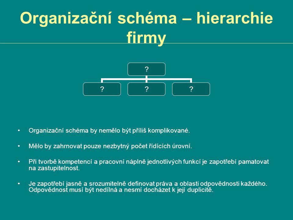Organizační schéma – hierarchie firmy ? ??? Organizační schéma by nemělo být příliš komplikované. Mělo by zahrnovat pouze nezbytný počet řídících úrov