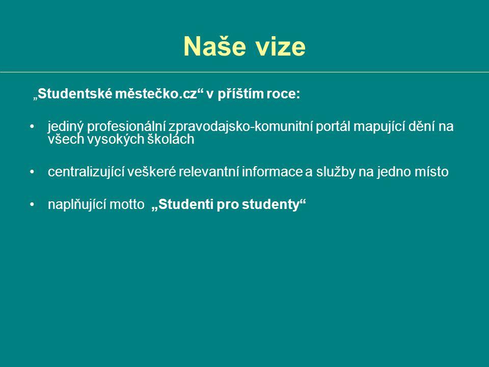 """Naše vize """"Studentské městečko.cz v příštím roce: jediný profesionální zpravodajsko-komunitní portál mapující dění na všech vysokých školách centralizující veškeré relevantní informace a služby na jedno místo naplňující motto """"Studenti pro studenty"""