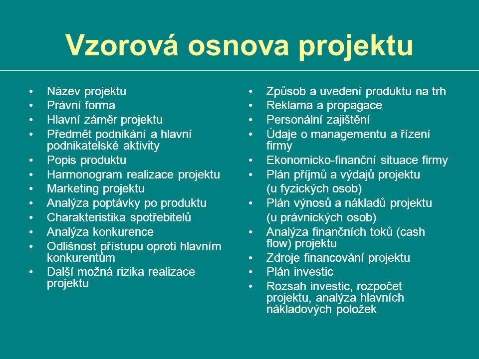 Vzorová osnova projektu Název projektu Právní forma Hlavní záměr projektu Předmět podnikání a hlavní podnikatelské aktivity Popis produktu Harmonogram