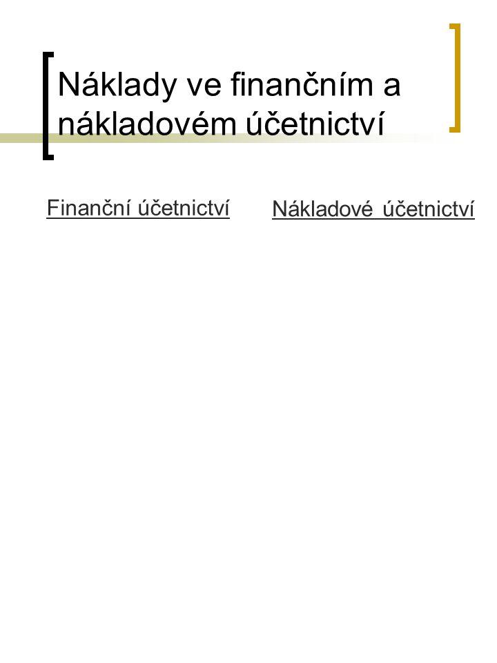 Náklady ve finančním a nákladovém účetnictví Finanční účetnictví Nákladové účetnictví