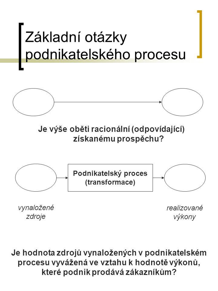 Základní otázky podnikatelského procesu Je výše oběti racionální (odpovídající) získanému prospěchu.
