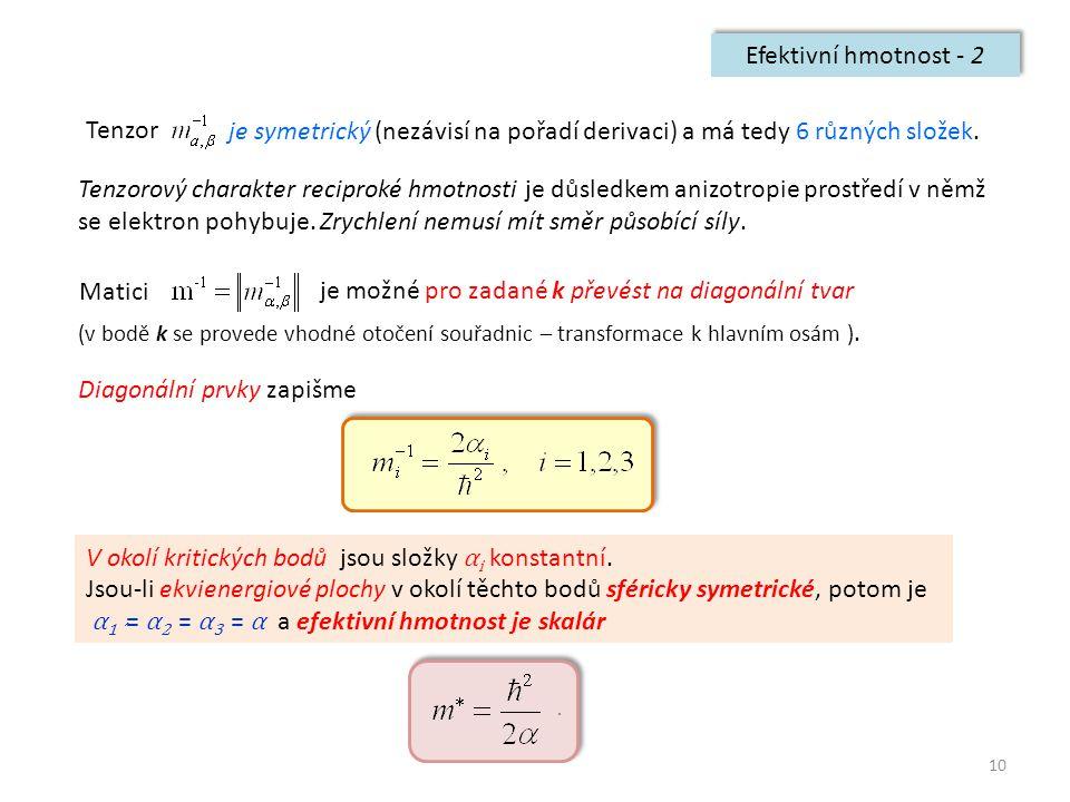 10 Efektivní hmotnost - 2 Tenzor je symetrický (nezávisí na pořadí derivaci) a má tedy 6 různých složek. Tenzorový charakter reciproké hmotnosti je dů