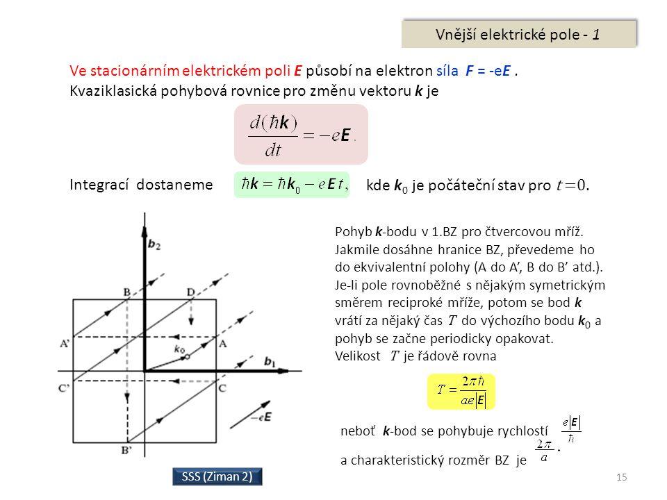 15 Vnější elektrické pole - 1 Ve stacionárním elektrickém poli E působí na elektron síla F = -eE. Kvaziklasická pohybová rovnice pro změnu vektoru k j
