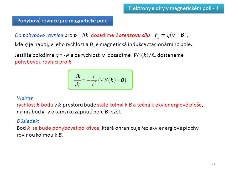 21 Pohybová rovnice pro magnetické pole Do pohybové rovnice pro p = ℏ k dosadíme Lorenzovu sílu kde q je náboj, v jeho rychlost a B je magnetická indu