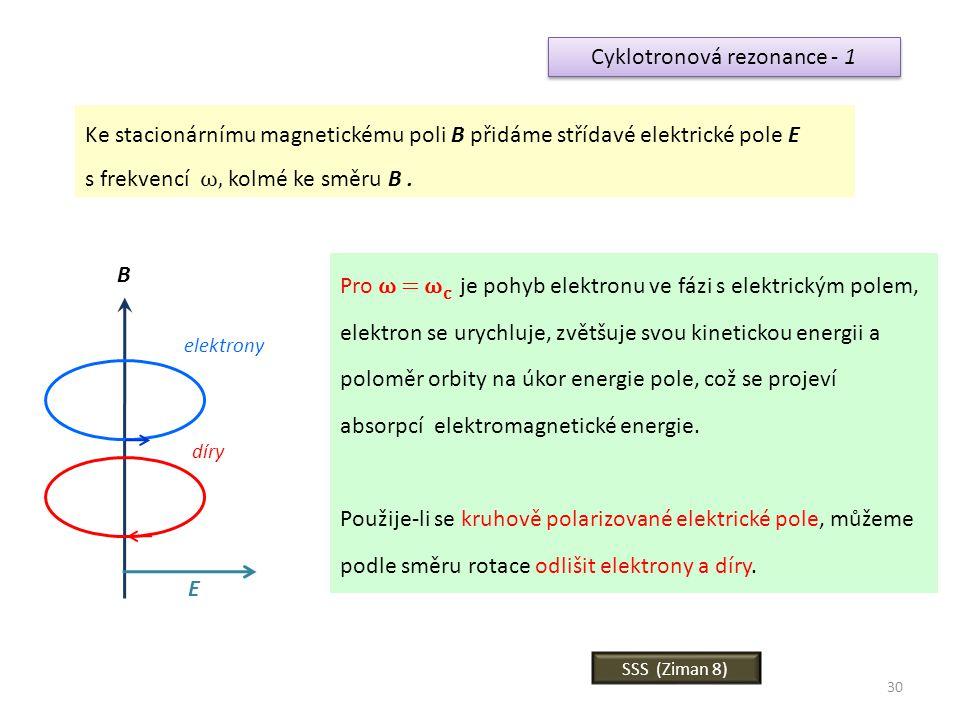 30 Cyklotronová rezonance - 1 Ke stacionárnímu magnetickému poli B přidáme střídavé elektrické pole E s frekvencí ω, kolmé ke směru B. B elektrony dír