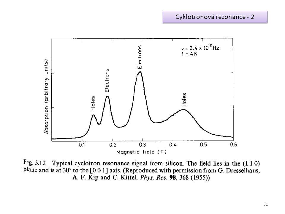 31 Cyklotronová rezonance - 2