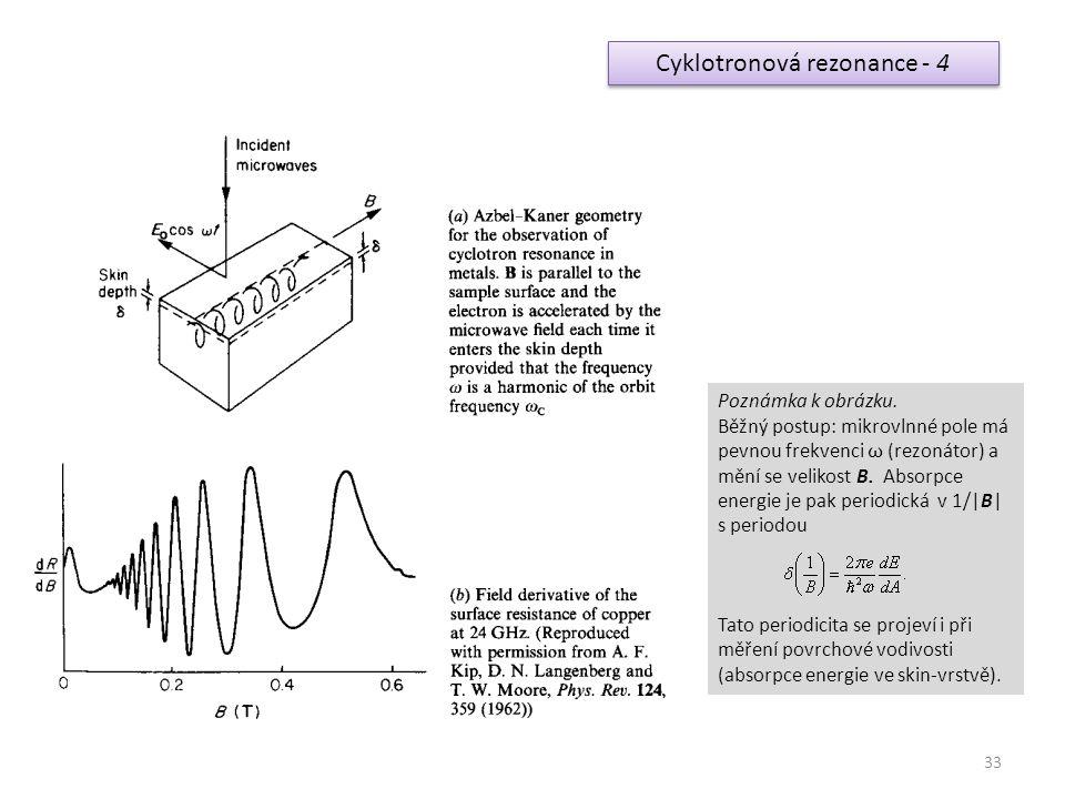 33 Cyklotronová rezonance - 4 Poznámka k obrázku. Běžný postup: mikrovlnné pole má pevnou frekvenci ω (rezonátor) a mění se velikost B. Absorpce energ