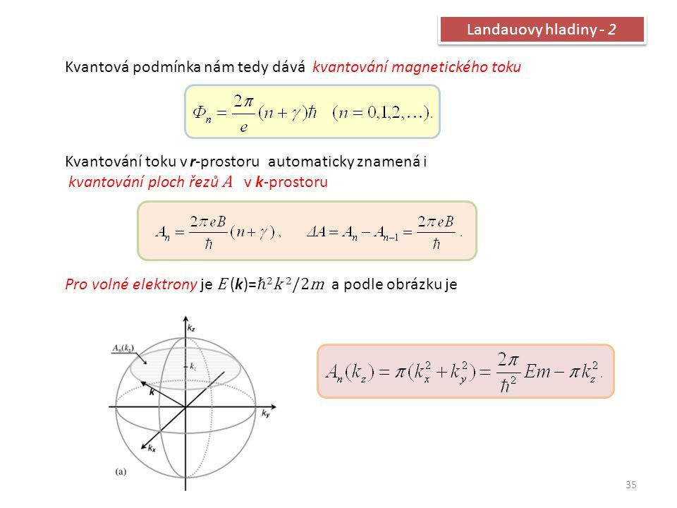 35 Landauovy hladiny - 2 Kvantová podmínka nám tedy dává kvantování magnetického toku Kvantování toku v r-prostoru automaticky znamená i kvantování pl
