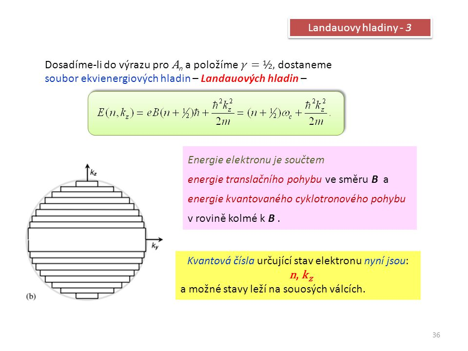 36 Landauovy hladiny - 3 Dosadíme-li do výrazu pro A n a položíme γ = ½, dostaneme soubor ekvienergiových hladin – Landauových hladin – Energie elektr