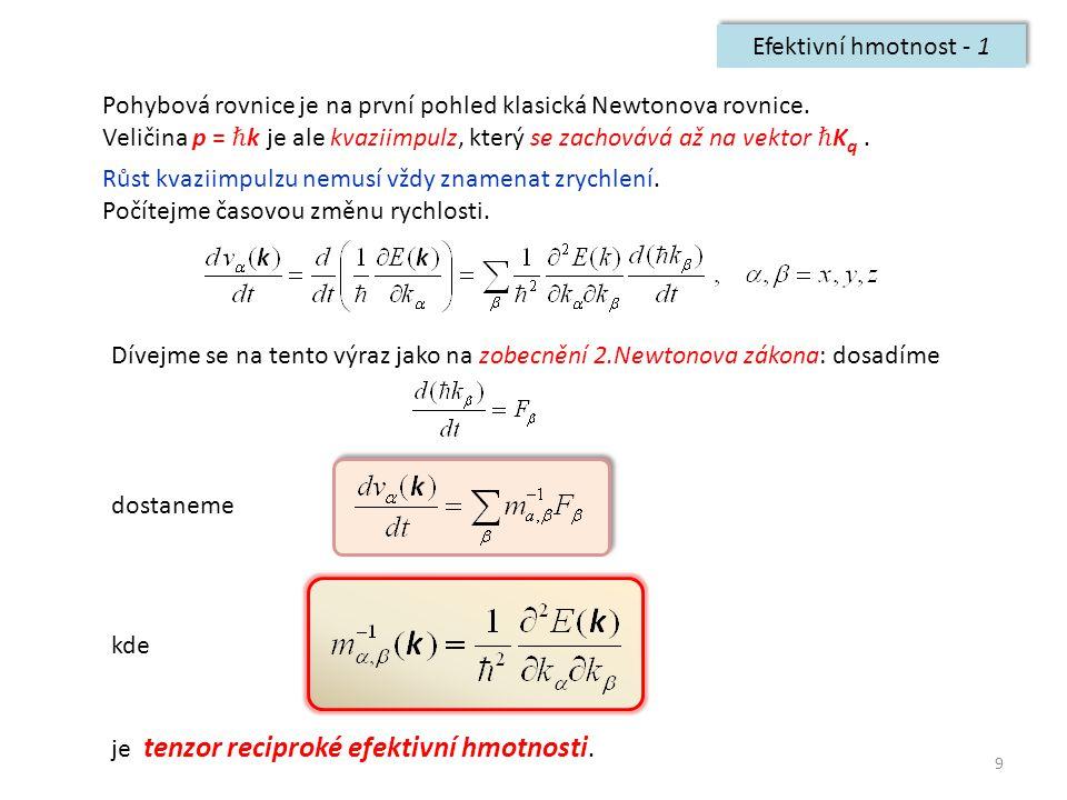 9 Efektivní hmotnost - 1 Pohybová rovnice je na první pohled klasická Newtonova rovnice. Veličina p = ℏ k je ale kvaziimpulz, který se zachovává až na