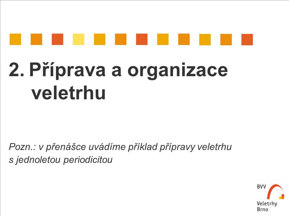 2. Příprava a organizace veletrhu Pozn.: v přenášce uvádíme příklad přípravy veletrhu s jednoletou periodicitou