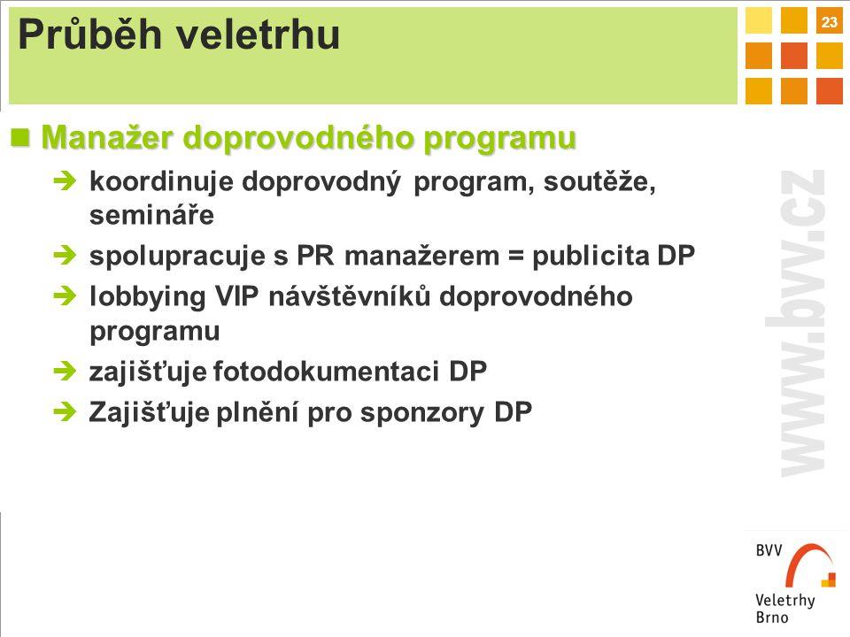 23 Průběh veletrhu Manažer doprovodného programu Manažer doprovodného programu  koordinuje doprovodný program, soutěže, semináře  spolupracuje s PR