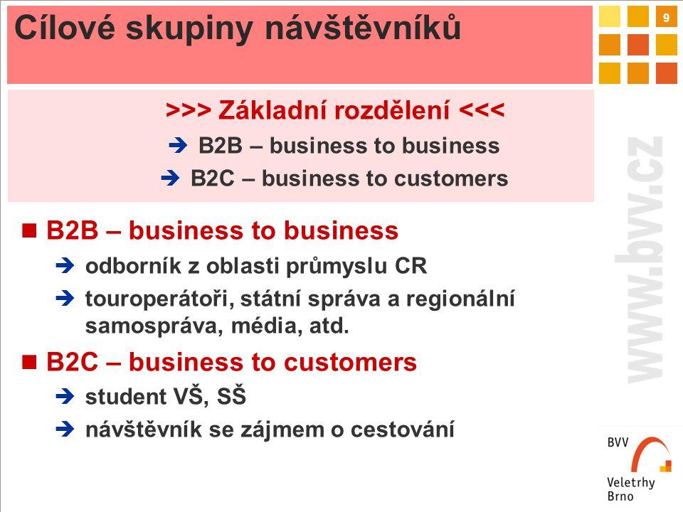 9 Cílové skupiny návštěvníků >>> Základní rozdělení <<<  B2B – business to business  B2C – business to customers B2B – business to business  odborník z oblasti průmyslu CR  touroperátoři, státní správa a regionální samospráva, média, atd.