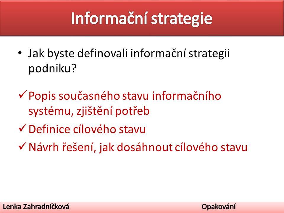 Jak byste definovali informační strategii podniku.