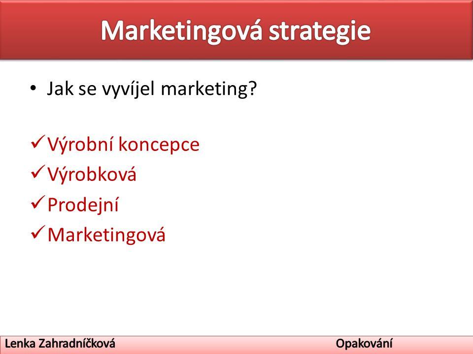 Jak se vyvíjel marketing Výrobní koncepce Výrobková Prodejní Marketingová