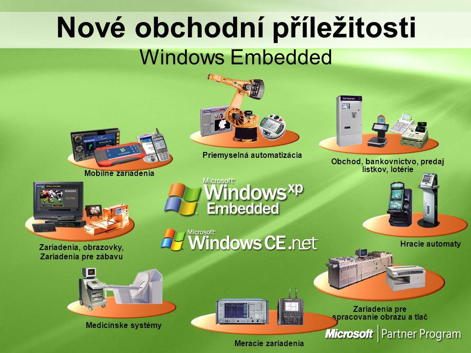 Nové obchodní příležitosti Windows Embedded Hracie automaty Zariadenia pre spracovanie obrazu a tlač Meracie zariadenia Priemyselná automatizácia Medi