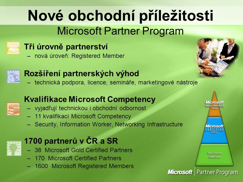 Tři úrovně partnerství –nová úroveň: Registered Member Rozšíření partnerských výhod –technická podpora, licence, semináře, marketingové nástroje Kvali