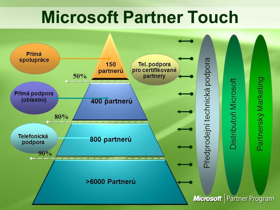 Microsoft Partner Touch >6000 Partnerů 150 partnerů 400 partnerů Telefonická podpora Přímá podpora (oblastní) Přímá spolupráce 800 partnerů 50% 80% 90