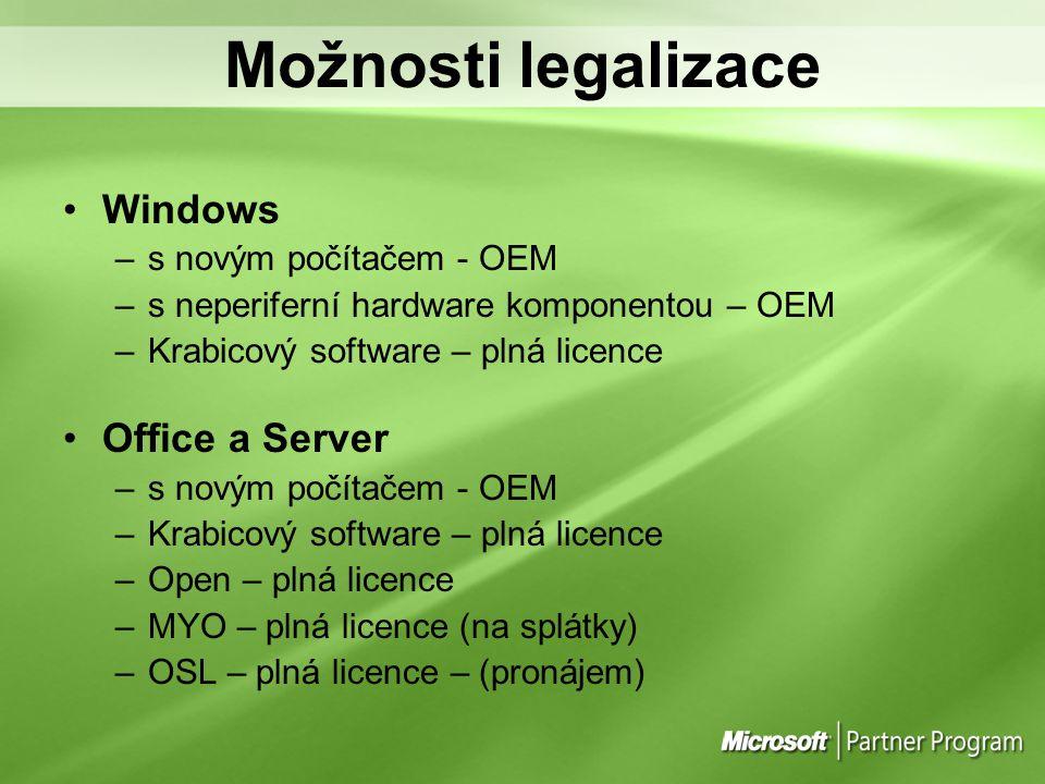 Možnosti legalizace Windows –s novým počítačem - OEM –s neperiferní hardware komponentou – OEM –Krabicový software – plná licence Office a Server –s n