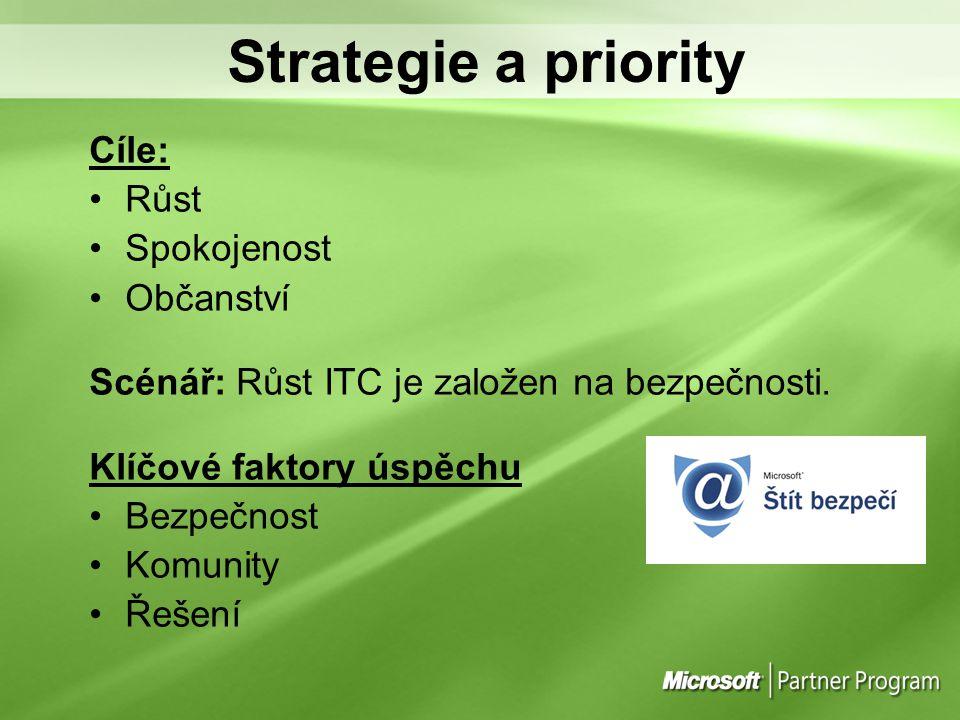 Cíle: Růst Spokojenost Občanství Scénář: Růst ITC je založen na bezpečnosti. Klíčové faktory úspěchu Bezpečnost Komunity Řešení Strategie a priority