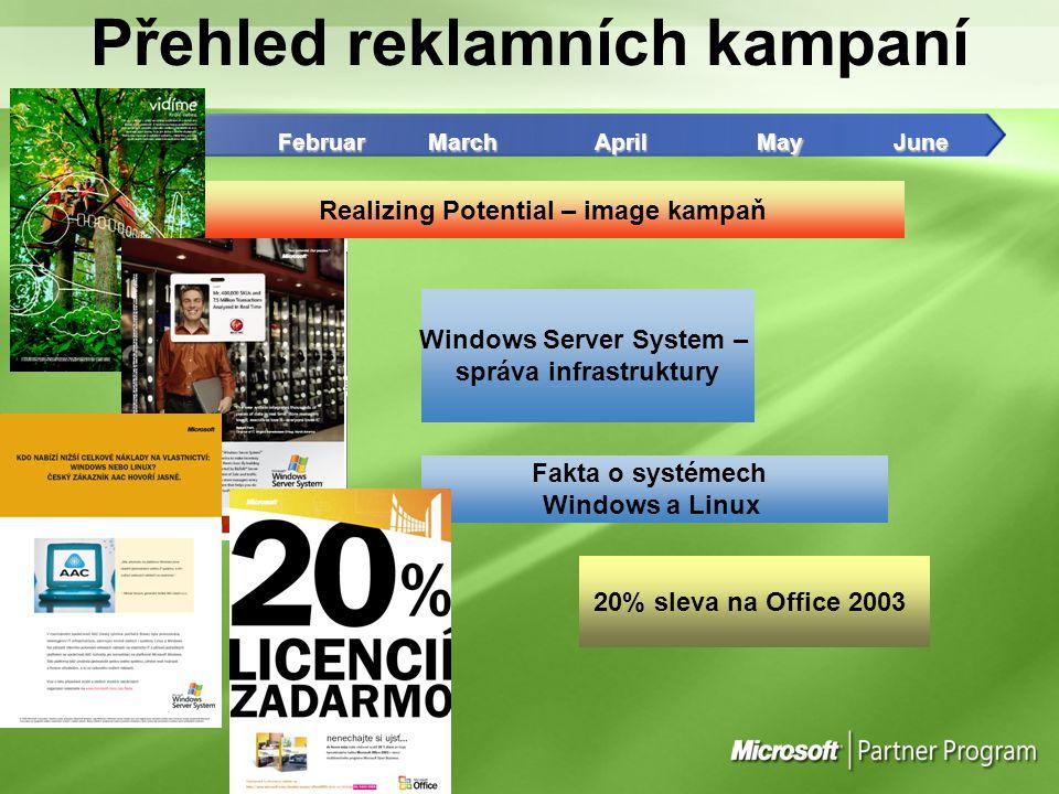 Přehled reklamních kampaníLedenApril Windows Server System – správa infrastruktury Fakta o systémech Windows a Linux Realizing Potential – image kampa